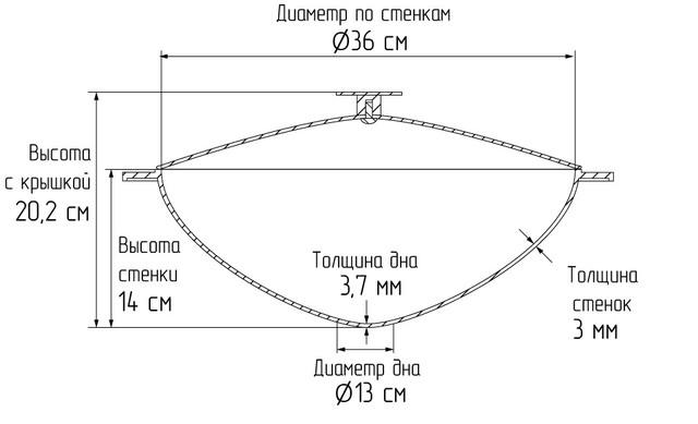 Схема Казан чавунний татарський Біол