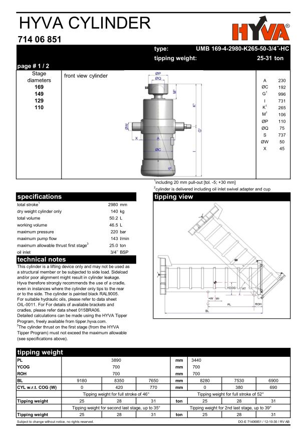 """Гидроцилиндр UMB 169-4-2980-K265-50-3/4""""-HC (подкузовной) HYVA"""