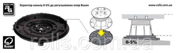 Террасные опоры Buzon серия PB, строительство террасы, терраса на опорах