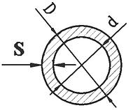 Алюминиевая труба 35х1, анод