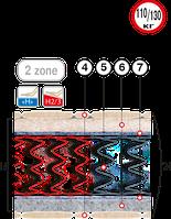 Матрас Велам Люкс Фрегат-2 с пружинным блоком Bonnell