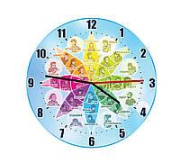 Настенные часы Круг Р. Плутчика