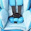 Автокресло Kiduku 9-36 kg 1/2/3 (голубое), фото 7