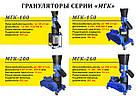 Гранулятор ГКМ-100+ (гранулятор комбикорма + зернодробилка/сенорезка/корморезка), фото 9