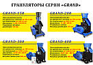 Гранулятор кормов ОГП-260, фото 7