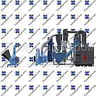 Полный цикл гранулирования (мини завод для производства пеллет), фото 2