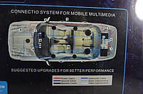 Комплект проводов для сабвуфера SX-4G (провода для подключения усилителя для сабвуфера), фото 5
