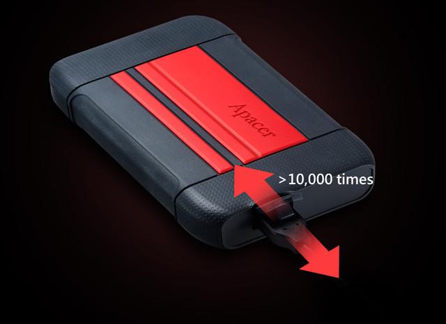 Внешний жесткий диск Apacer AC633 1TB USB 3.1 External Blue ...