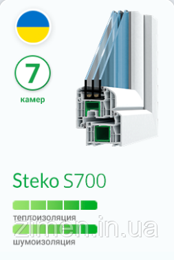 Окна Steko S700