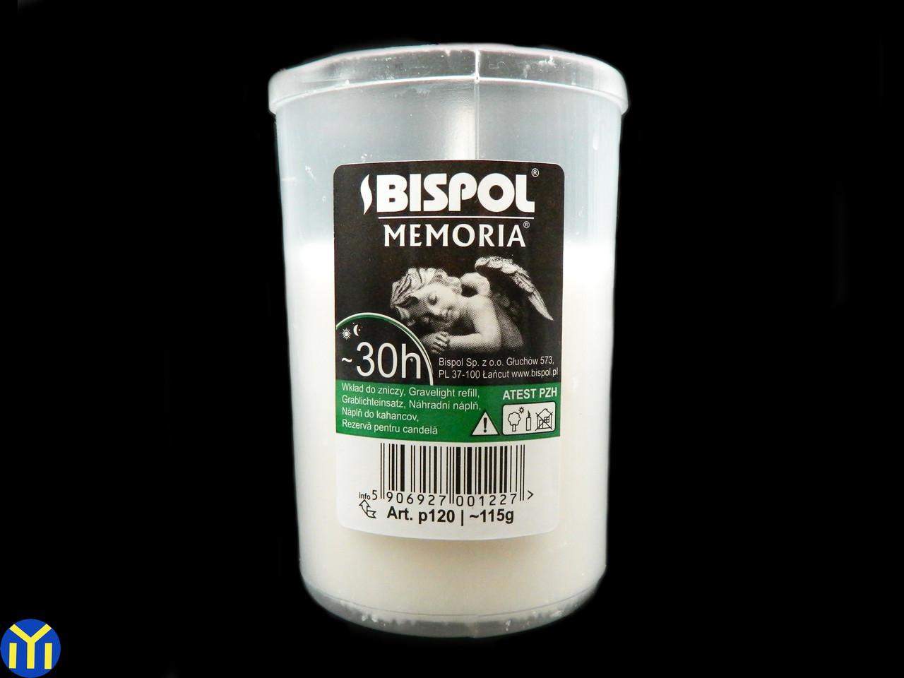 Свечи BispolMemoria P120 вкладыши 30 часов