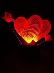 Съемная пластина с рисунком к ночнику, Сердца со стрелой