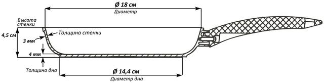 Сковорода Биол антипригарная Оптима-Гранит 18 см