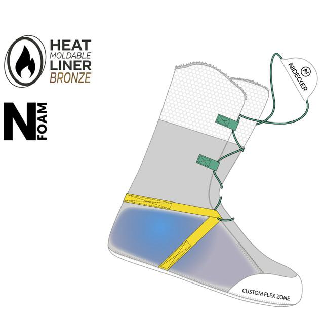 внутренник ботинка nidecker BRONZE-LEVEL HEATMOLDABLE LINER