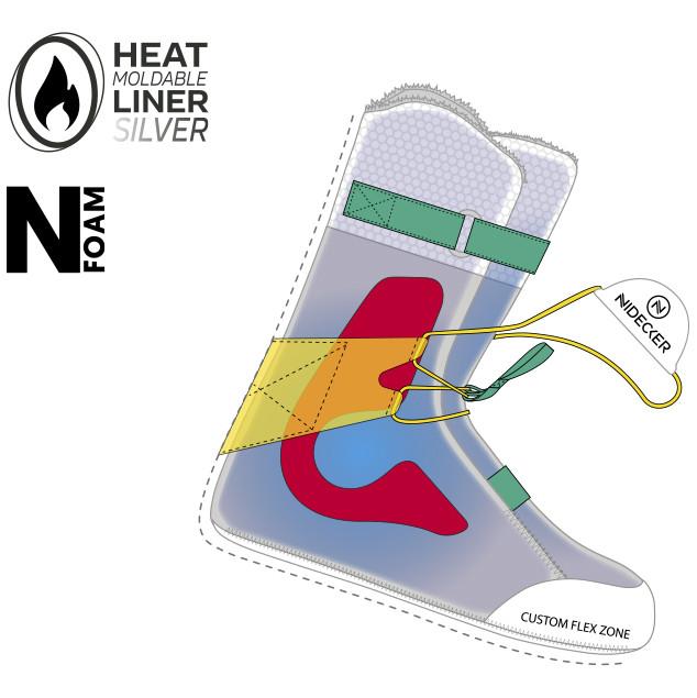 внутренник к сноубордическим ботинкам nidecker SILVER-LEVEL HEATMOLDABLE LINER
