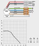 Вытяжной вентилятор MplusM R2E 150-AN91-01, фото 5