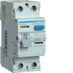 Пристрої захисного відключення 2P 30mA - тип АС