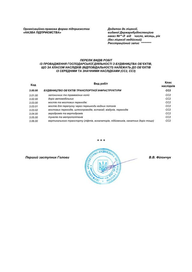 Лицензия на строительство объектов транспортной инфраструктуры в Киеве