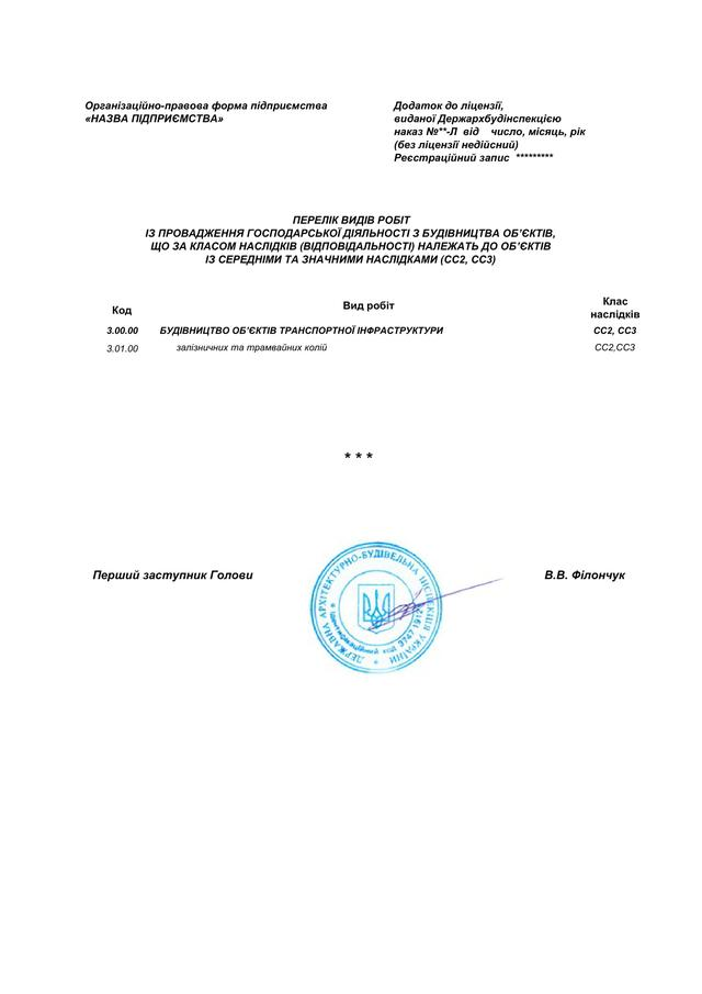 Лицензия на строительство железнодорожных и трамвайных путей в Киеве