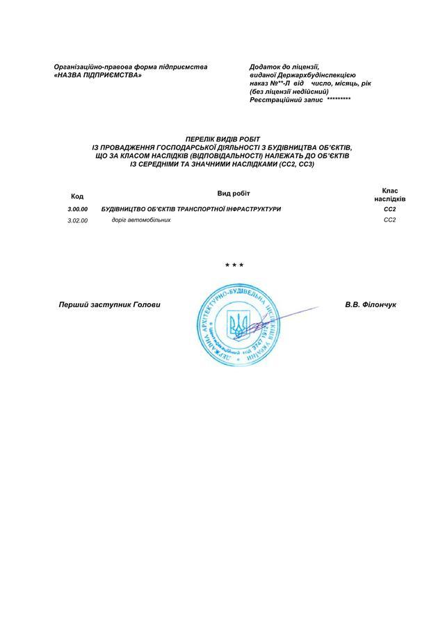 Лицензия на строительство автомобильных дорог в Киеве