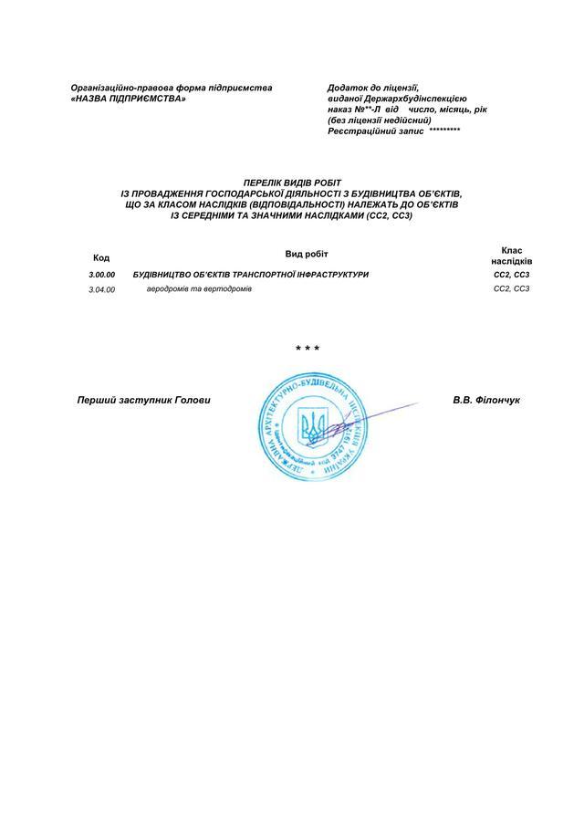 Лицензия на строительство аэродромов и вертодромов в Киеве