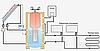 Твердопаливний котел Stropuva S7, фото 5