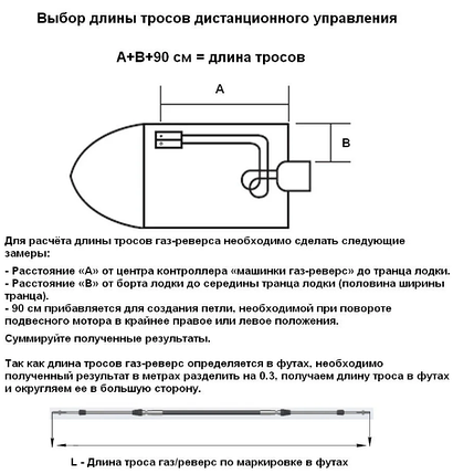 3300c Maxflex трос газ/реверс 12ft Evinrude (3,65 м), фото 2