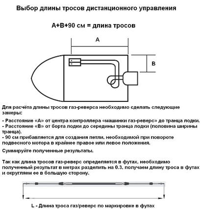 Трос газ-реверс к лодочному мотору 18 ft 5,48 метра 3300c Maxflex, фото 2