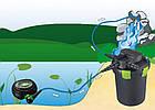 Насос для фонтану AquaNova NFPX-10000 Fountain Super ECO, фото 7