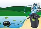 Насос для фонтана AquaNova NFPX-15000 Fountain Super ECO, фото 7