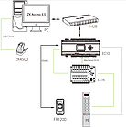 Контроллер ограничения доступа лифта на этажи ZKTeco EC10Box, фото 5