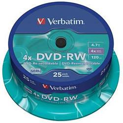 Диски DVD-RW, DVD+RW