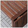 IKEA Комплект мебели садовый ÄPPLARÖ (498.984.78), фото 9