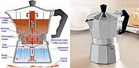Гейзерная кофеварка (122457)