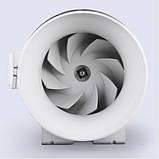 Вентилятор канальний Binetti FDP 200, фото 2