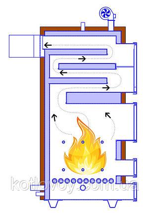 Твердотопливный котел длительного горения Укртермо серии 200 , фото 2