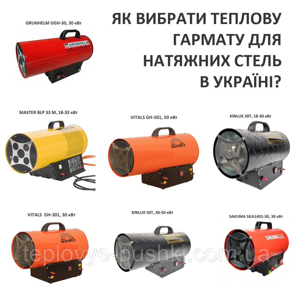 Как выбрать тепловую пушку для натяжных потолков в Украине?