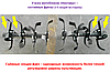 Мотоблок Кентавр 2012ДЕ (дизель, электро стартер, воздушка. 12 л.с.) БЕСПЛАТНАЯ ДОСТАВКА - Фото