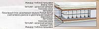 Матрас CAPPUCCINO / КАПУЧИНО 160Х200 пружинный двухсторонний высота 21 см, фото 4