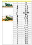 Ремень SPC 2360 усиленный pas Sanok Rubber spc2360 belt Стомил, фото 2