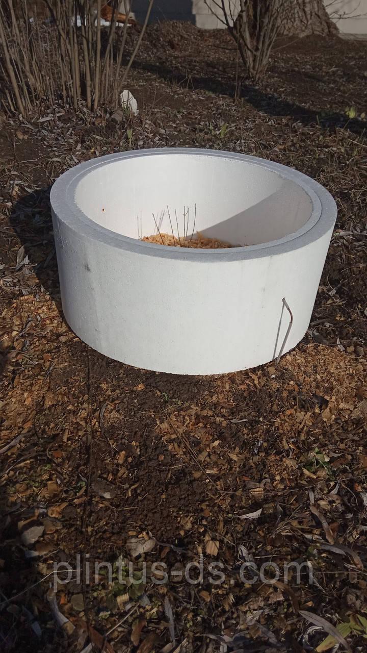 Утепляющий круг для садовых растений