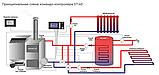 Автоматика для твердопаливних котлів Tech ST-40 (Польща), фото 3