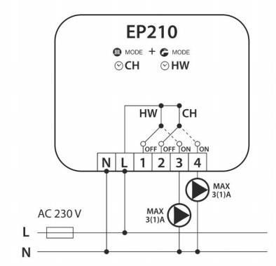 Salus EP210 Программатор 2-канальный, фото 2