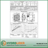 Маслоохладитель воздушный (теплообменник, радиатор, теплообменный агрегат) до 120 л/мин CIESSEИталия