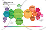 Книга Дэвид Маккэндлесс: Инфографика. Самые интересные данные в графическом представлении, фото 3