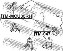Подушка двигателя правая LEXUS RX (_U3_) 2000-2010 г.