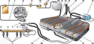 Детали топливной системы