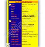 Усі домашні завдання 8 клас 2 тома Нова програма Українська мова навчання Вид-во: Граматика, фото 3