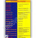 Усі домашні завдання 3 клас Нова програма Українська мова навчання Вид-во: Граматика, фото 2