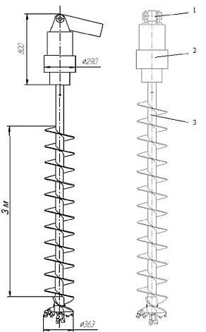 Бурильное оборудование, фото 2