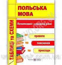 Польська мова Таблиці та схеми Початковий і середній рівні Авт: Мастиляк Ст. Вид: Підручники і посібники